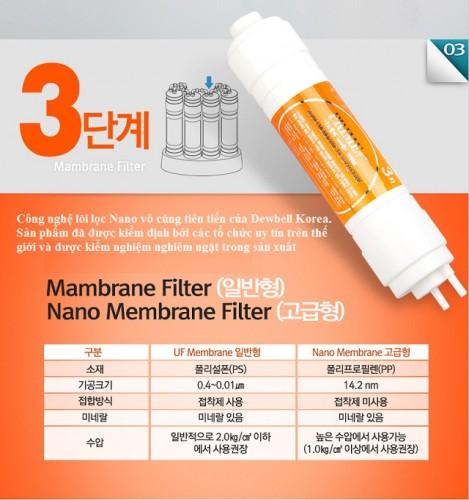 Lõi lọc số 3: Nano Silver- Lõi lọc Nano Bạc.