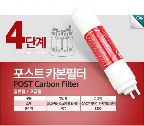 Lõi lọc số 4: Nano Carbon- Lõi lọc Nano Carbon tăng cường khử khuẩn