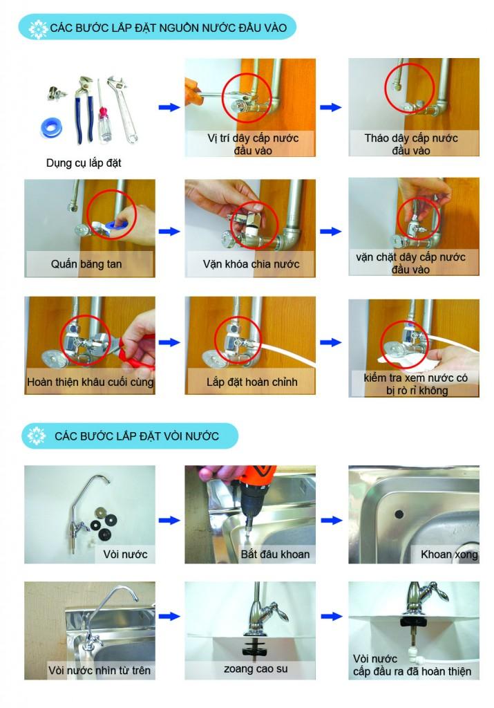 Các bước lắp đặt nguồn nước đầu vào