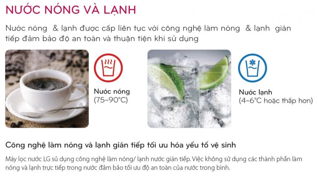 nuoc nong va lanh duoc cap lien tuc may loc nuoc LG-WQD74RJ