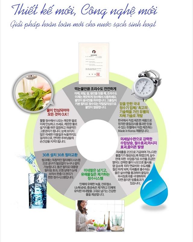 thiet bi loc nuoc dau voi Dewbell Korea K10 thiết kế mới, công nghệ mới