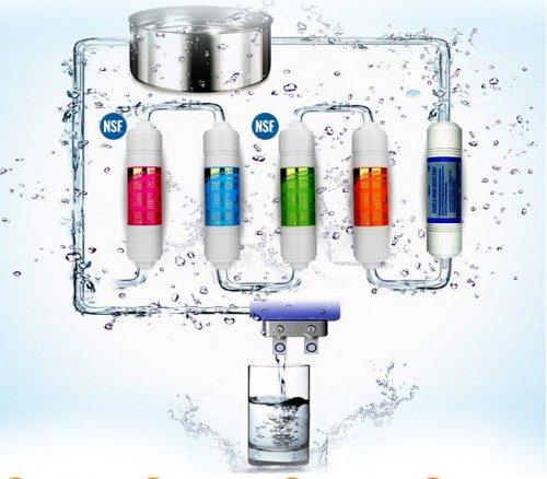 máy lọc nước New Life P3000-V công nghệ UF: