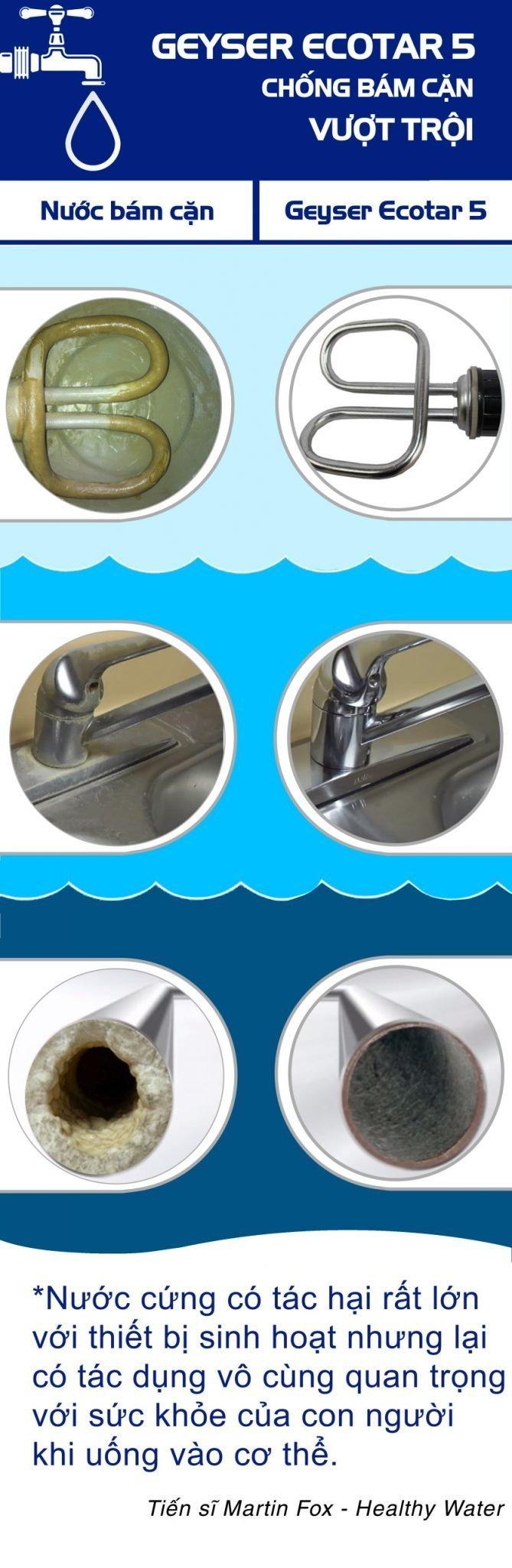 máy lọc nước Geyser Ecotar 5 LB Nga